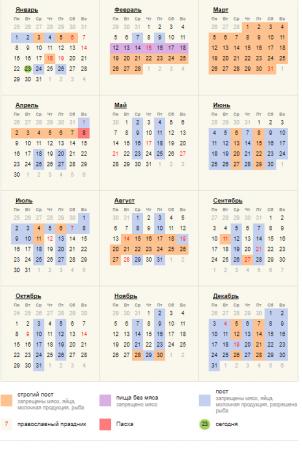 Православные посты 2018: календарь и расписание