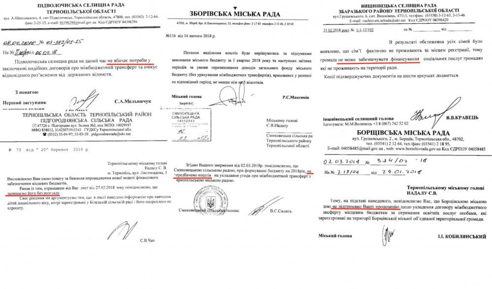 Керівники ОТГ та сільрад Тернопільщини знову залишили своїх дітей напризволяще? (Документи)