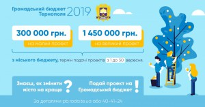 Тернополяни обрали  проекти, які буде фінансувати міська влада