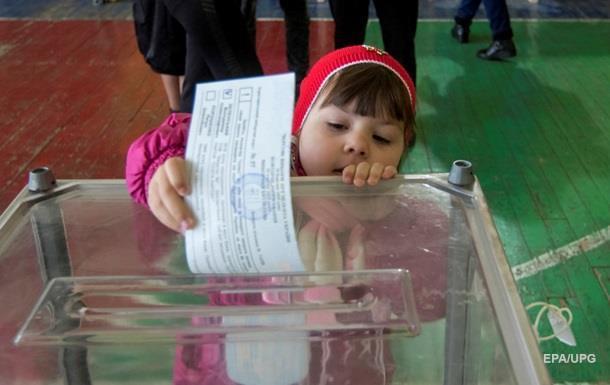 За яку партію Ви проголосуєте на виборах до Верховної Ради України? (опитування)