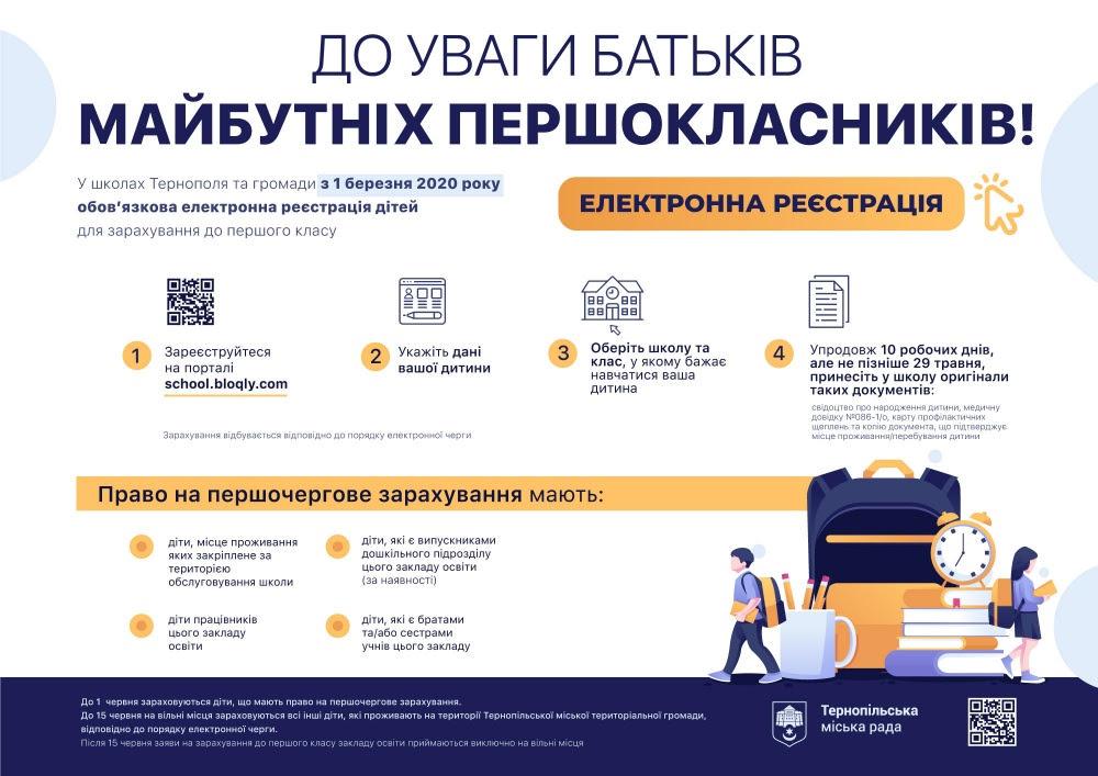Сергій Надал: покрокова інструкція реєстрації дитини до першого класу онлайн та відповіді на найбільш поширені питання батьків