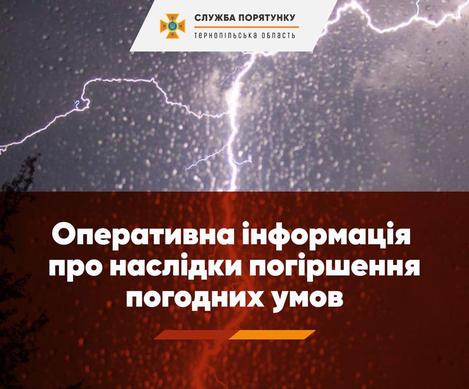 Зірвані дахи та дерева на дорозі: що негода наробила на Тернопільщині (ВІДЕО)