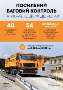 Що очікувати від вагового контролю на українських дорогах