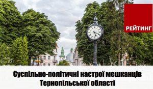 Соціологічна група «Рейтинг»: на виборах до Тернопільської облради лідирують три партії