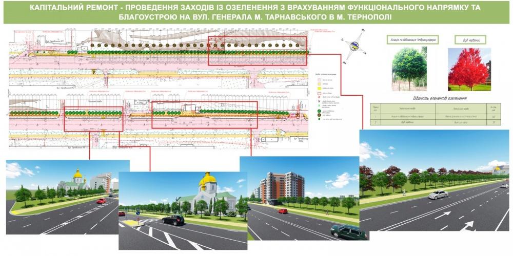 У Тернополі розширюють вулицю Тарнавського: що ще зміниться після ремонту? (ФОТО)