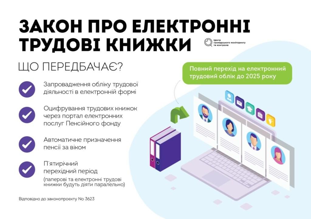 Що чекає на українців від введення електронних трудових книжок
