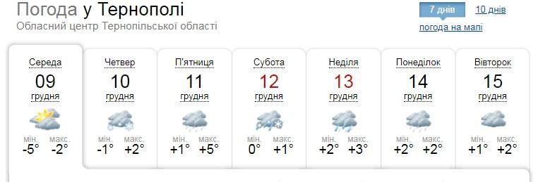 Мокрий сніг та ожеледиця на дорозі: на Тернопільщині різко погіршиться погода