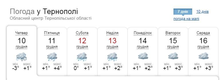 Мокрий сніг і штормовий вітер: яку погоду на Тернопільщину принесе атлантична повітряна маса