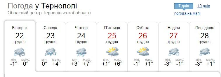 У Тернополі добряче засніжило (ФОТОРЕПОРТАЖ)