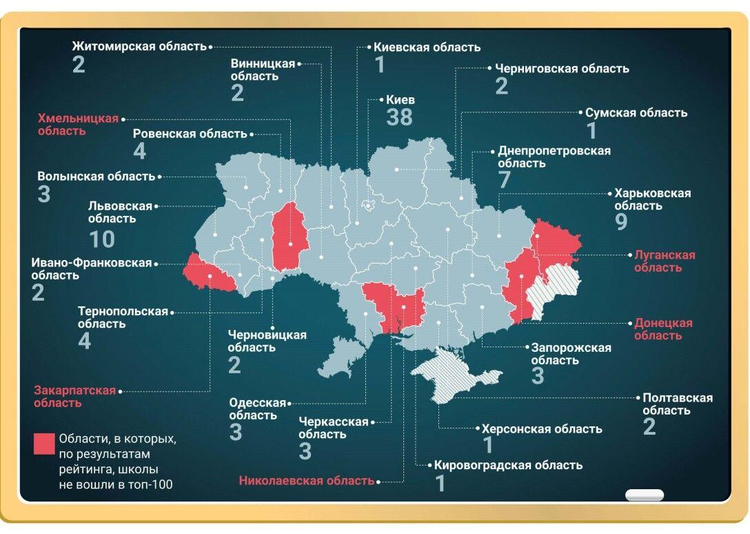 Ви будете здивовані: чотири школи з Тернопільщини потрапили до рейтингу ТОП-100 шкіл України