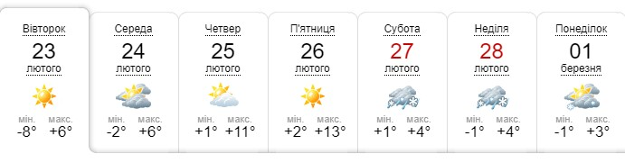 На Тернопільщину знову суне хвиля похолодання