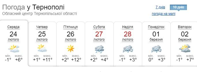 """Погода на Тернопільщині: циклон """"Ілонка"""" несе потепління"""