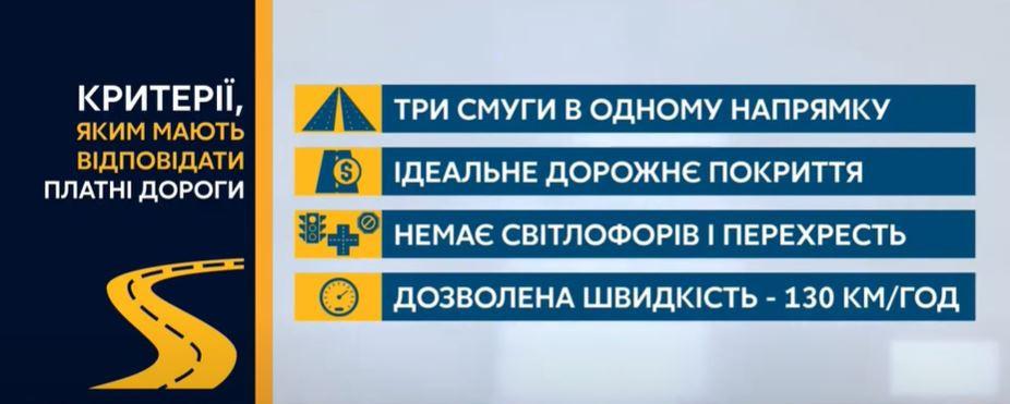 """""""Це уже точно"""": в Україні буде 6 справжніх платних автобанів (ФОТО)"""