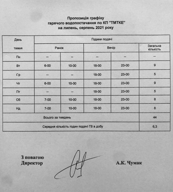 У Тернополі відновлюють подачу гарячої води з обмеженнями у ранкові та вечірні години (графік)