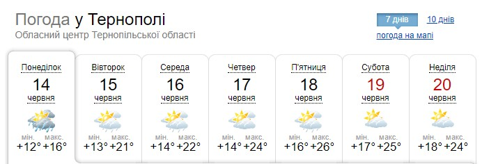 Коли на Тернопільщину повернеться літнє тепло