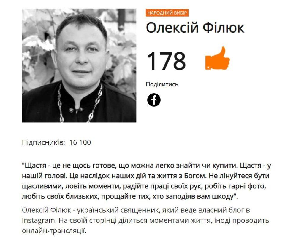 Священник з Тернопільщини потрапив у ТОП-100 блогерів України