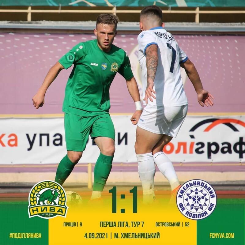 Тернопільська Нива зіграла внічию в Хмельницькому і вийшла до топ-3